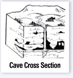 cave_section.jpg
